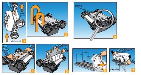 robot piscine fonctionnement
