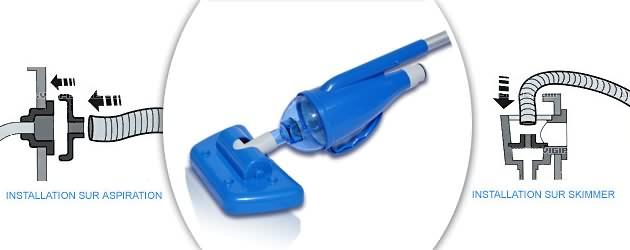 Kit aspirateur hydraulique manuel Mareva SPEEDKLEEN avec prefiltre - SPEEDKLEEN l'aspirateur pour piscine hors-sol