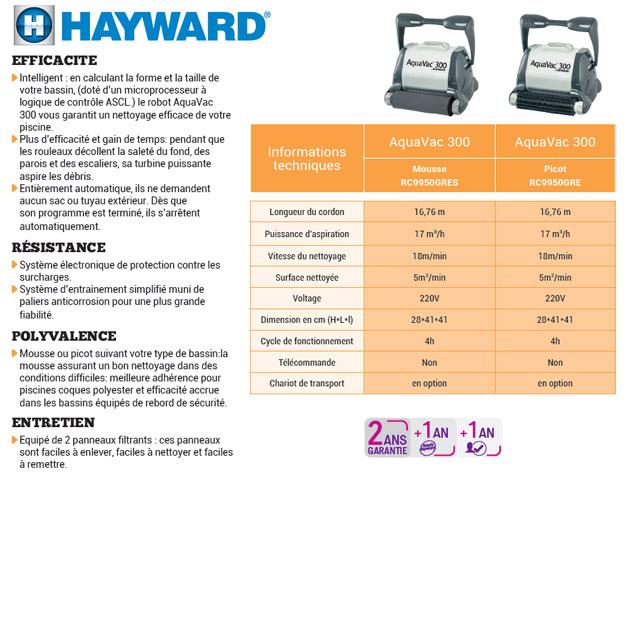 Robot piscine electrique Hayward AQUAVAC 300 brosses picots - Robot piscine électrique Hayward AQUAVAC 300 Dernier né de la gamme