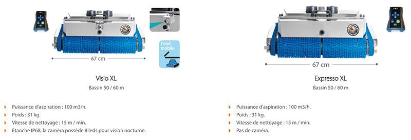 Robot piscine electrique Hexagone VISIO XL avec camera - Robot piscine électrique professionnel Hexagone VISIO XL innovation et évolution